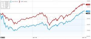 porovnani-indexu-v15_01